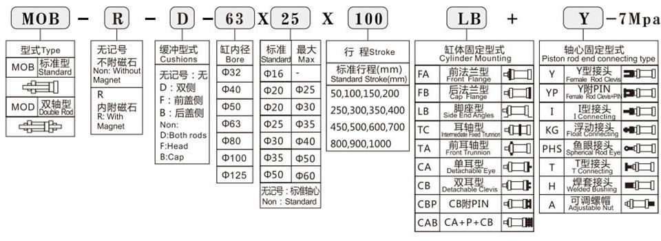 MOB系列轻型油压缸(图1)