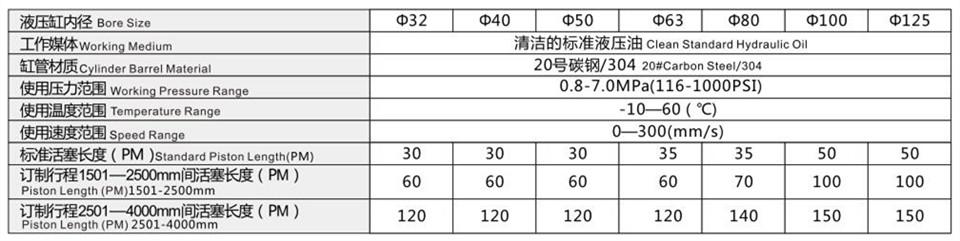 MOB系列轻型油压缸(图2)